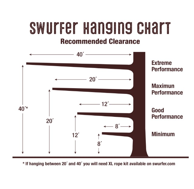 swurfer hanging chart